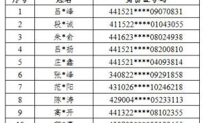 南京公安公告关于跨境博弈犯罪嫌疑人自首通告